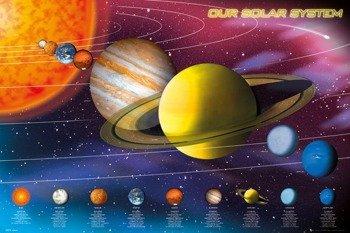 plakat SOLAR SYSTEM